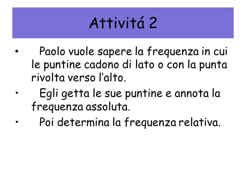 Attivitá 2 Paolo vuole sapere la frequenza in cui le puntine cadono di lato o con la punta rivolta verso lalto.