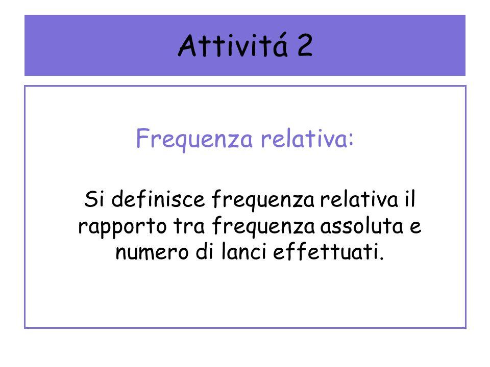 Attivitá 2 Osserva il diagramma e spiega al tuo compagno come ha fatto Paolo a calcolare la frequenza relativa N° lanciFrequenza assoluta puntine di lato Frequenza assoluta puntine punta in su Frequenza relativa puntine di lato Frequenza relativa puntine punta in su 10737/10 = 0,73/10 = 0,3 100633763/100 = 0,6337/100 = 0,37 1000573427573/1000 = 0,573427/1000 = 0,427 200011988020,5990,401 300017951205O,5980,402