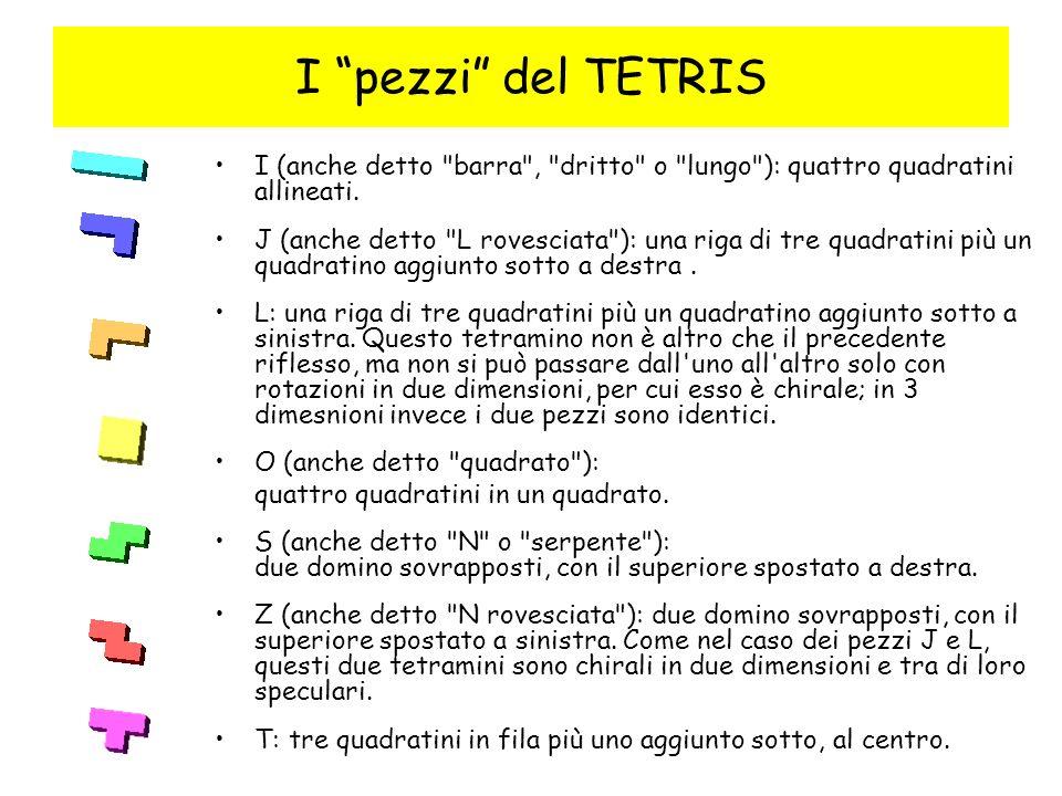 I pezzi del TETRIS I (anche detto