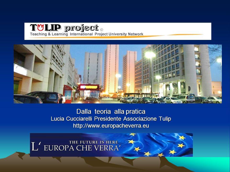 PROGETTARE Dalla teoria alla pratica Lucia Cucciarelli Presidente Associazione Tulip http://www.europacheverra.eu