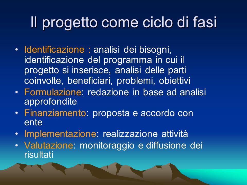 Il progetto come ciclo di fasi Identificazione : analisi dei bisogni, identificazione del programma in cui il progetto si inserisce, analisi delle par