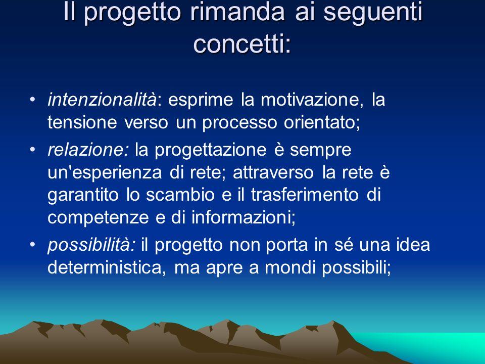 Il progetto rimanda ai seguenti concetti: intenzionalità: esprime la motivazione, la tensione verso un processo orientato; relazione: la progettazione