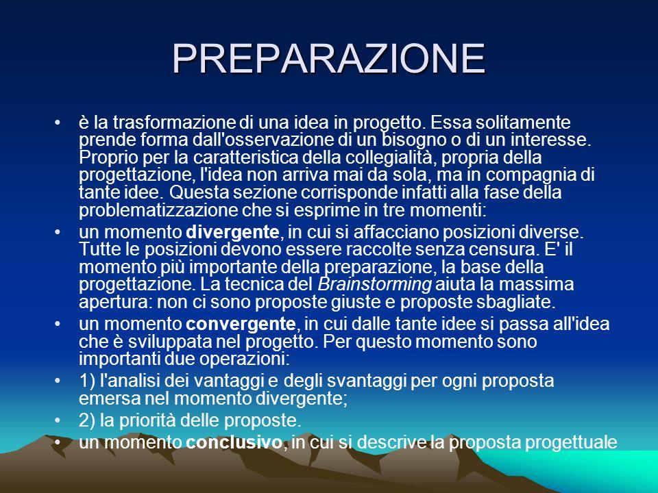 PREPARAZIONE è la trasformazione di una idea in progetto. Essa solitamente prende forma dall'osservazione di un bisogno o di un interesse. Proprio per