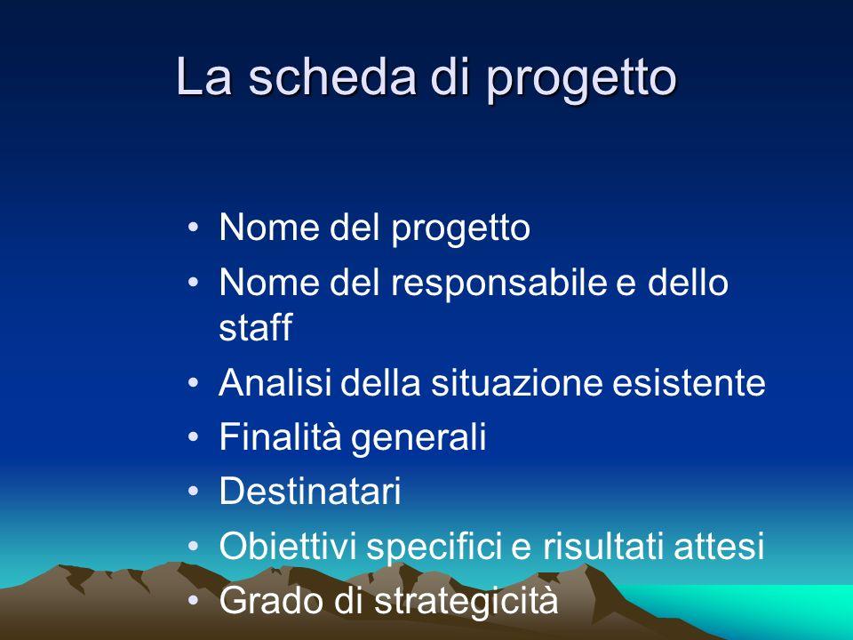 La scheda di progetto Nome del progetto Nome del responsabile e dello staff Analisi della situazione esistente Finalità generali Destinatari Obiettivi