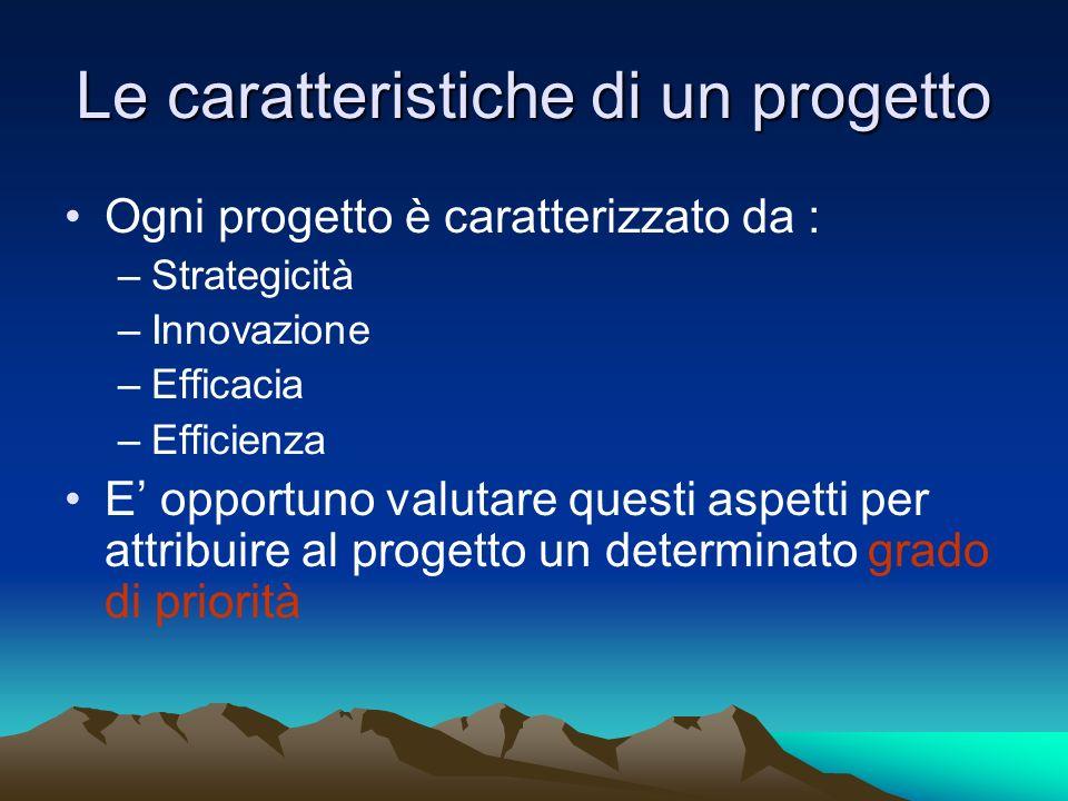 Le caratteristiche di un progetto Ogni progetto è caratterizzato da : –Strategicità –Innovazione –Efficacia –Efficienza E opportuno valutare questi as