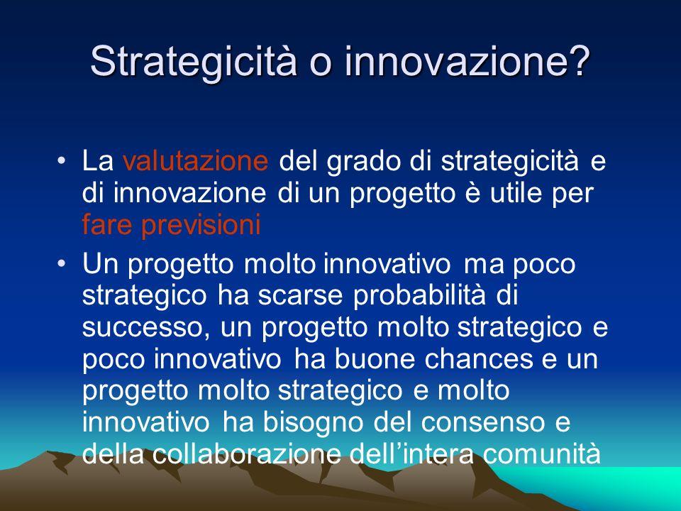 Strategicità o innovazione? La valutazione del grado di strategicità e di innovazione di un progetto è utile per fare previsioni Un progetto molto inn