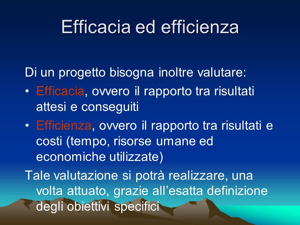 Efficacia ed efficienza Di un progetto bisogna inoltre valutare: Efficacia, ovvero il rapporto tra risultati attesi e conseguiti Efficienza, ovvero il