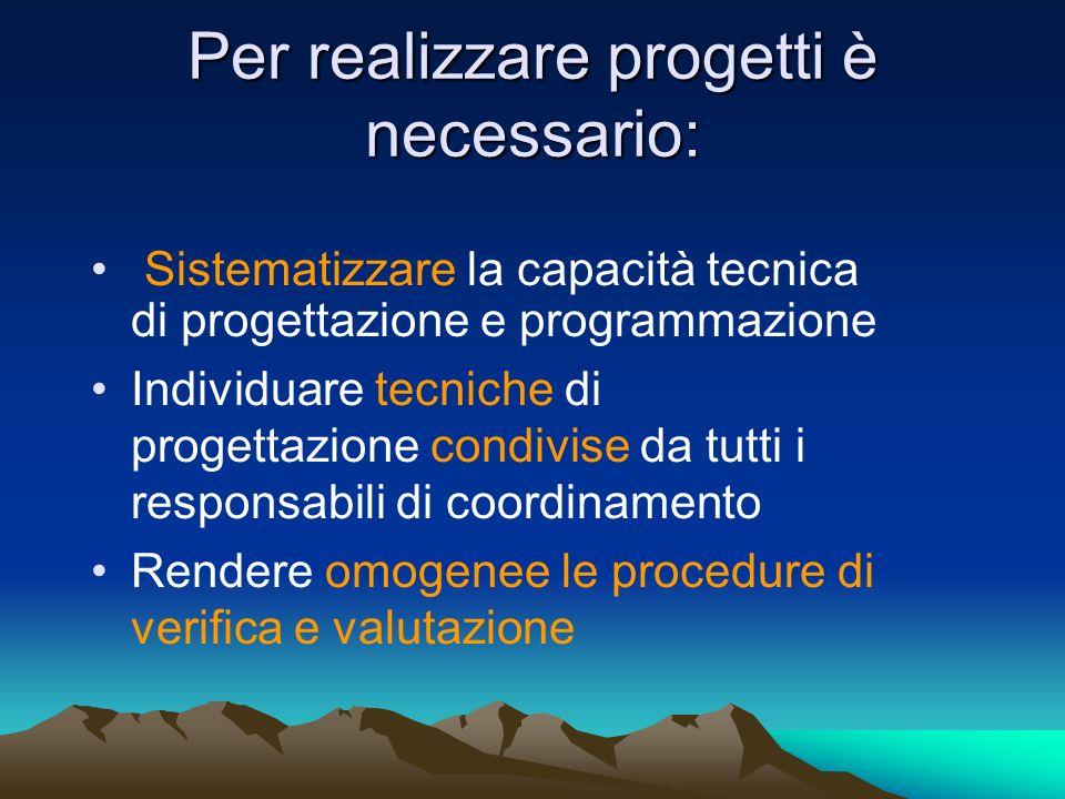 Per realizzare progetti è necessario: Sistematizzare la capacità tecnica di progettazione e programmazione Individuare tecniche di progettazione condi