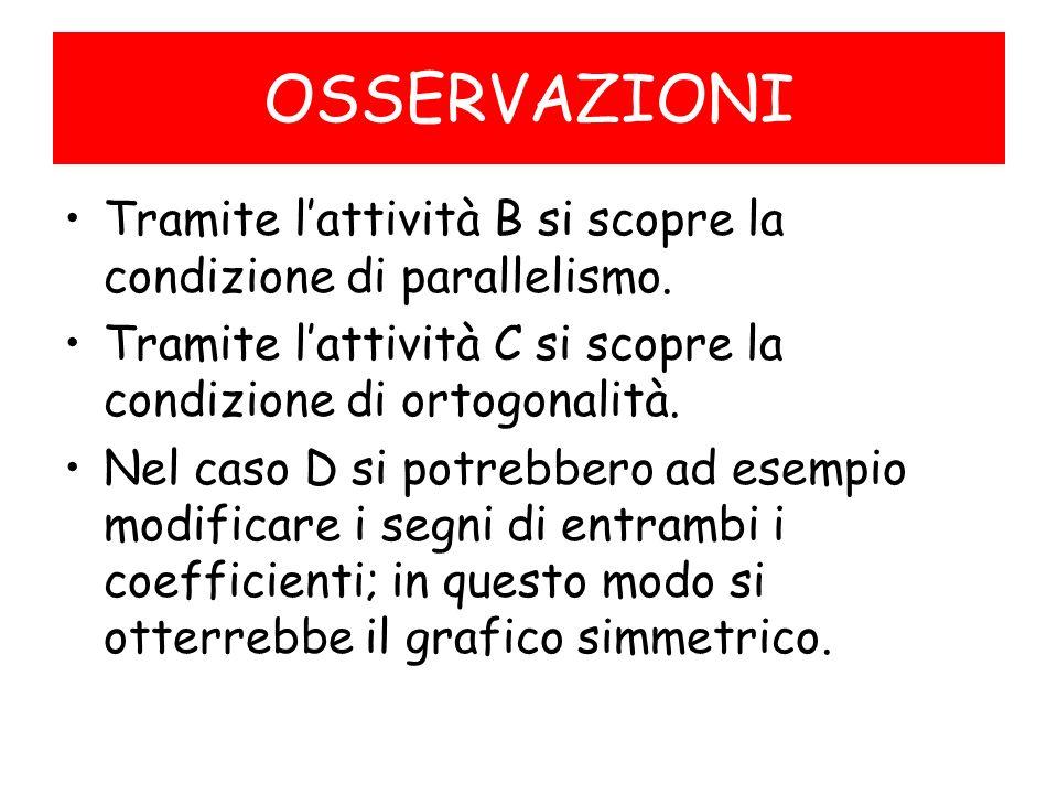 OSSERVAZIONI Tramite lattività B si scopre la condizione di parallelismo.