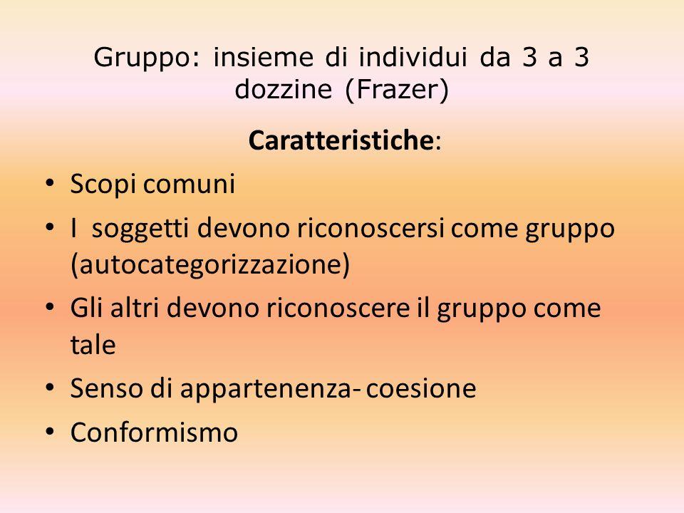 Gruppo: insieme di individui da 3 a 3 dozzine (Frazer) Caratteristiche: Scopi comuni I soggetti devono riconoscersi come gruppo (autocategorizzazione)
