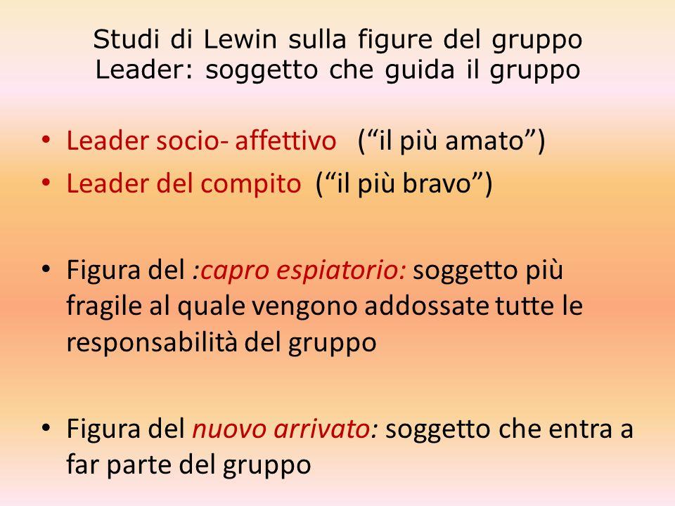 Studi di Lewin sulla figure del gruppo Leader: soggetto che guida il gruppo Leader socio- affettivo (il più amato) Leader del compito (il più bravo) F