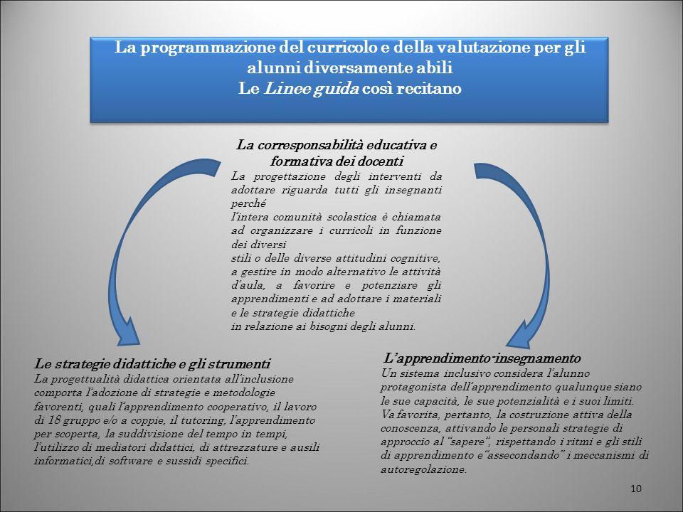 La programmazione del curricolo e della valutazione per gli alunni diversamente abili Le Linee guida così recitano La corresponsabilità educativa e fo