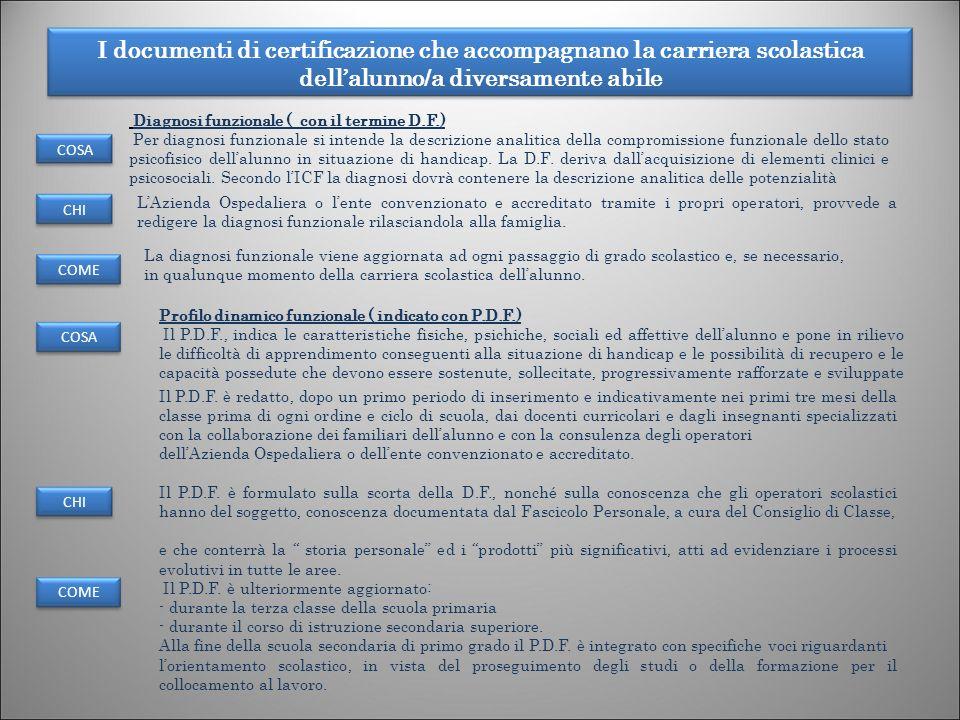 I documenti di certificazione che accompagnano la carriera scolastica dellalunno/a diversamente abile 6 Diagnosi funzionale ( con il termine D.F.) Per diagnosi funzionale si intende la descrizione analitica della compromissione funzionale dello stato psicofisico dellalunno in situazione di handicap.