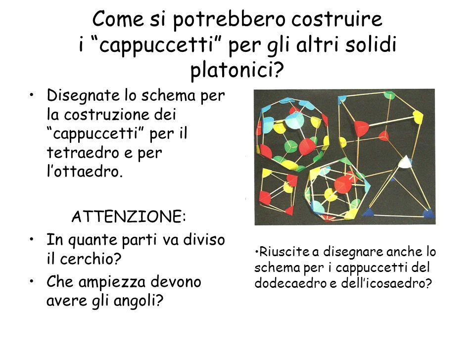 Come si potrebbero costruire i cappuccetti per gli altri solidi platonici? Disegnate lo schema per la costruzione dei cappuccetti per il tetraedro e p