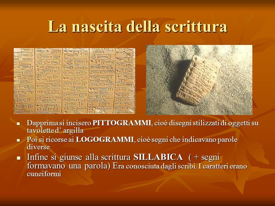 La nascita della scrittura Dapprima si incisero PITTOGRAMMI, cioè disegni stilizzati di oggetti su tavolette d argilla Dapprima si incisero PITTOGRAMM
