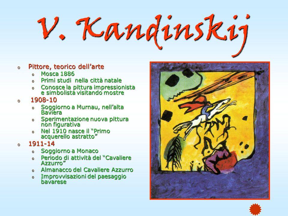 V. Kandinskij o Pittore, teorico dellarte o Mosca 1886 o Primi studi nella città natale o Conosce la pittura impressionista e simbolista visitando mos