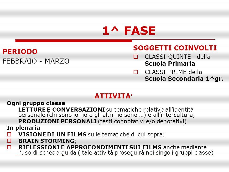 2^ FASE PERIODO MARZO - APRILE SOGGETTI COINVOLTI GRUPPI di ALUNNI di entrambi gli Ordini di Scuola ATTIVITA In plenaria ALLESTIMENTO DI LABORATORI (linguistico- espressivo : musicale; grafico - pittorico) per la: RIELABORAZIONE DEI MESSAGGI proposti dai films ; CONTESTUALIZZAZIONE DEI MESSAGGI