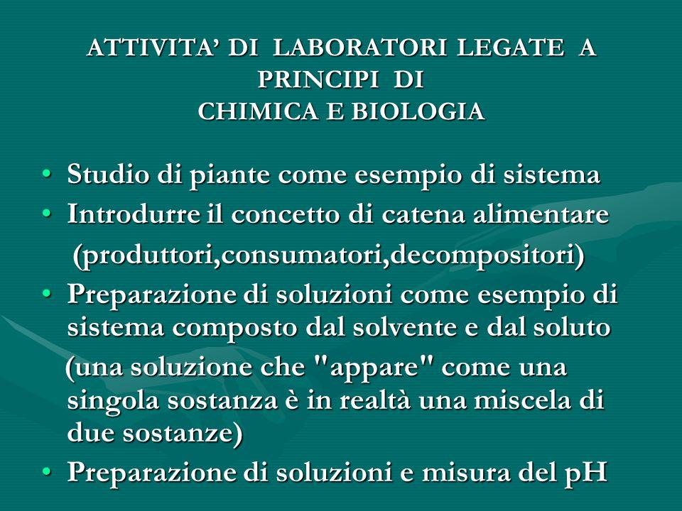 ATTIVITA DI LABORATORI LEGATE A PRINCIPI DI CHIMICA E BIOLOGIA Studio di piante come esempio di sistemaStudio di piante come esempio di sistema Introd