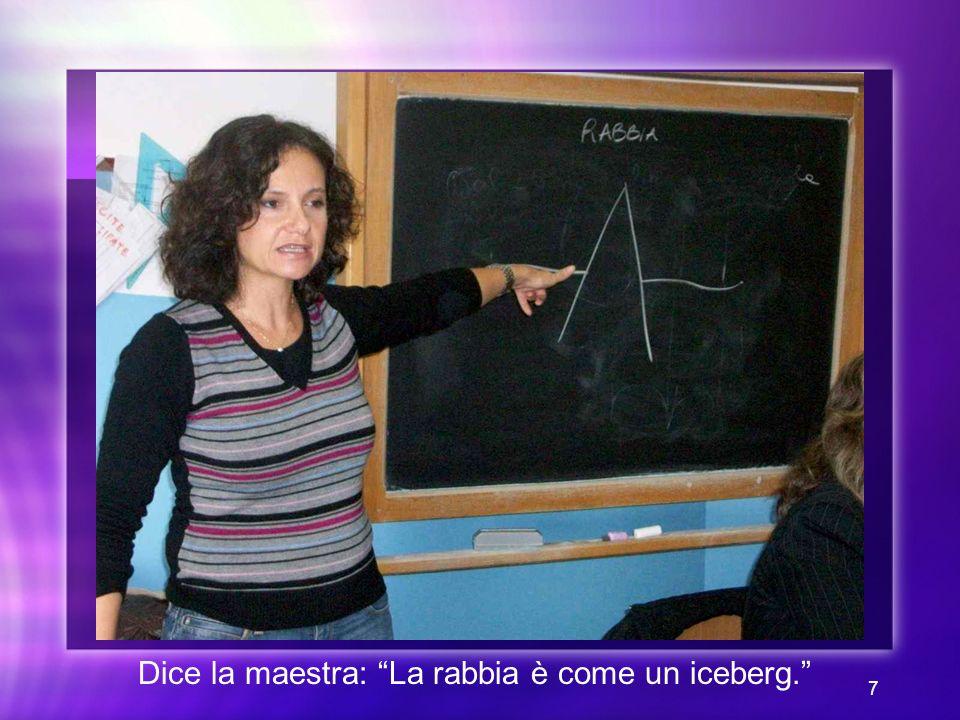 7 Dice la maestra: La rabbia è come un iceberg.