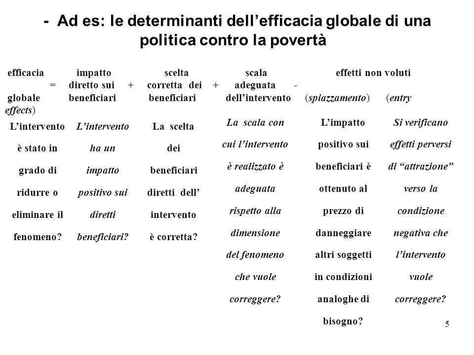5 efficacia impatto scelta scala effetti non voluti = diretto sui + corretta dei + adeguata - globale beneficiari beneficiari dellintervento (spiazzamento) (entry effects) Lintervento è stato in grado di ridurre o eliminare il fenomeno.
