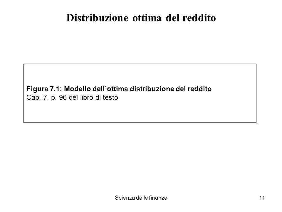 Scienza delle finanze11 Distribuzione ottima del reddito Figura 7.1: Modello dellottima distribuzione del reddito Cap. 7, p. 96 del libro di testo