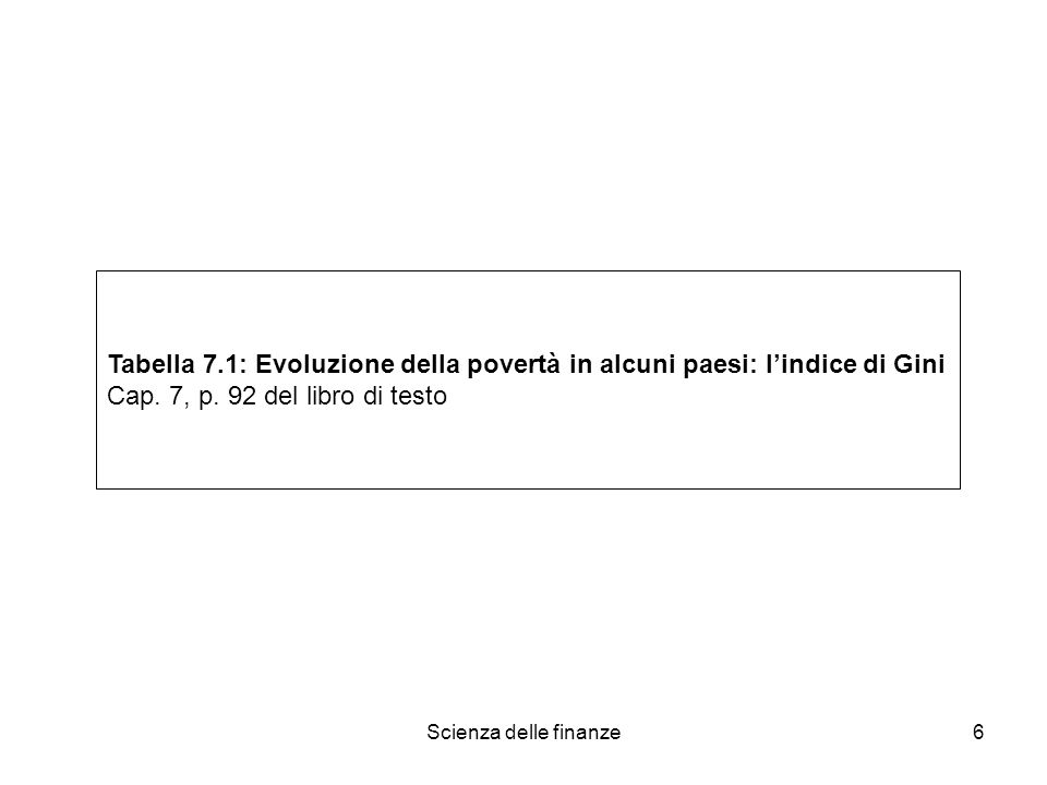 Scienza delle finanze6 Tabella 7.1: Evoluzione della povertà in alcuni paesi: lindice di Gini Cap. 7, p. 92 del libro di testo