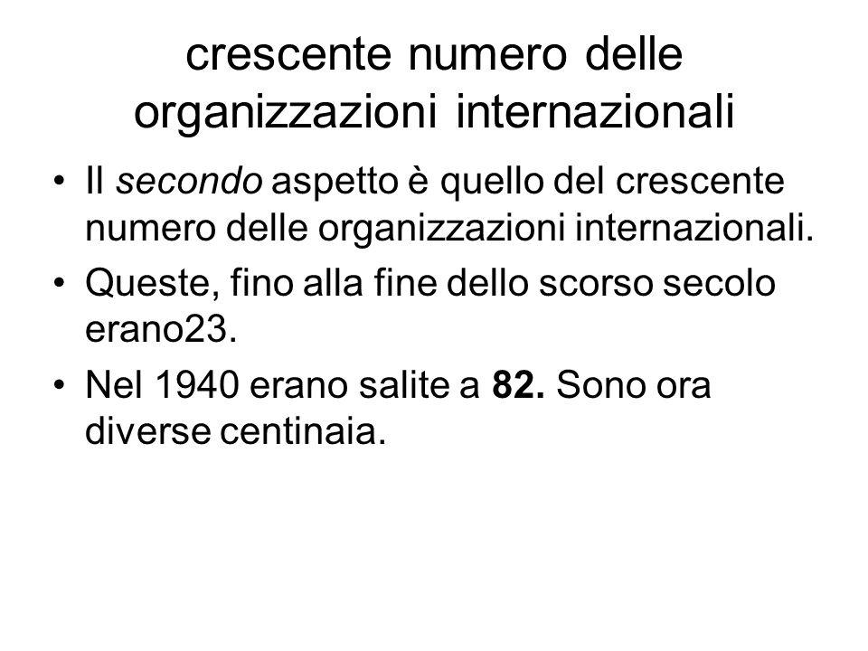 crescente numero delle organizzazioni internazionali Il secondo aspetto è quello del crescente numero delle organizzazioni internazionali. Queste, fin
