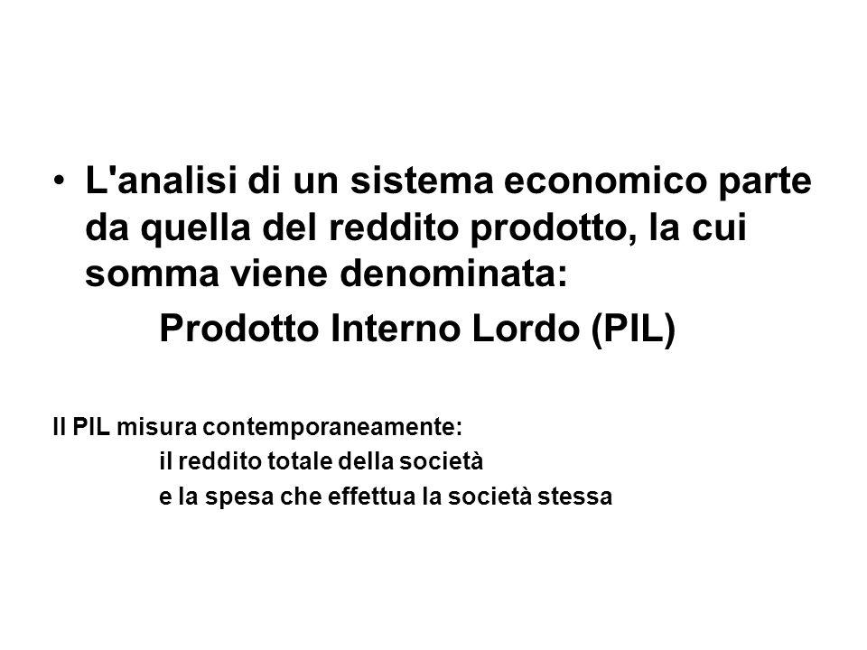 L'analisi di un sistema economico parte da quella del reddito prodotto, la cui somma viene denominata: Prodotto Interno Lordo (PIL) Il PIL misura cont