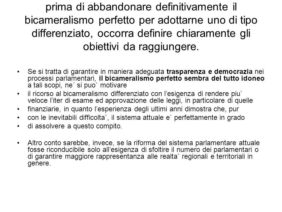 Organi interni delle camere sono: il presidente rappresenta lassemblea, assicura il corretto svolgimento delle attività parlamentari, è garante dei diritti delle minoranze.
