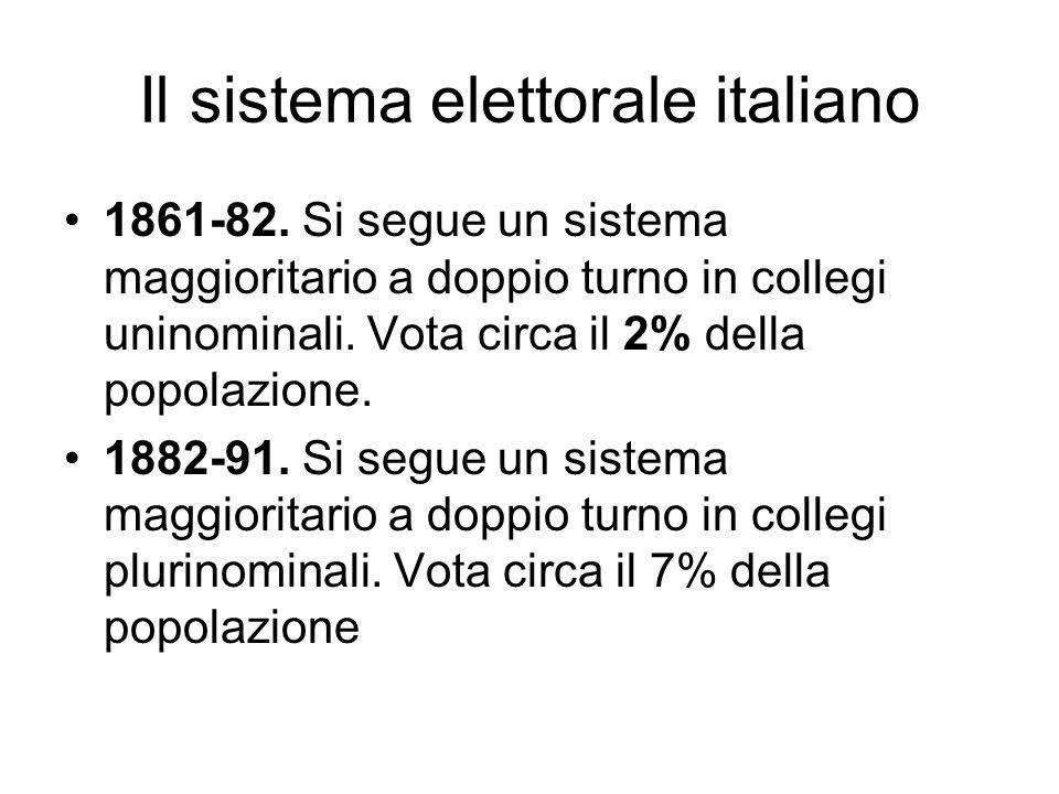Il sistema elettorale italiano 1861-82. Si segue un sistema maggioritario a doppio turno in collegi uninominali. Vota circa il 2% della popolazione. 1