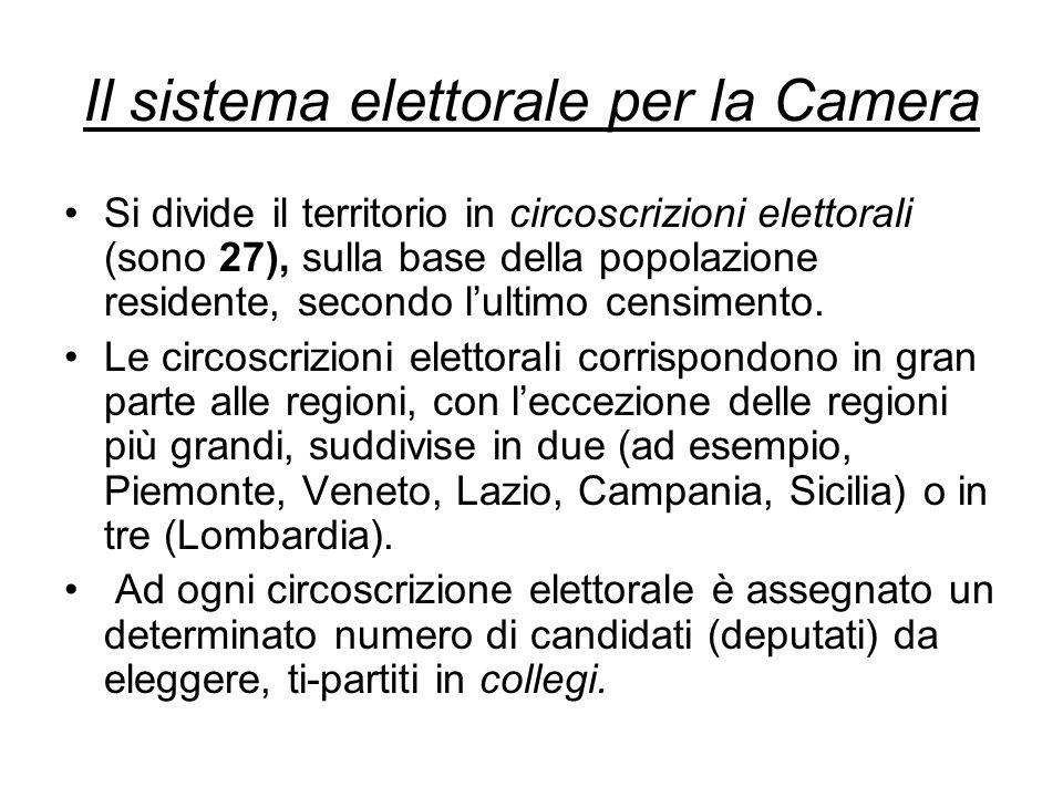 Il sistema elettorale per la Camera Si divide il territorio in circoscrizioni elettorali (sono 27), sulla base della popolazione residente, secondo lu
