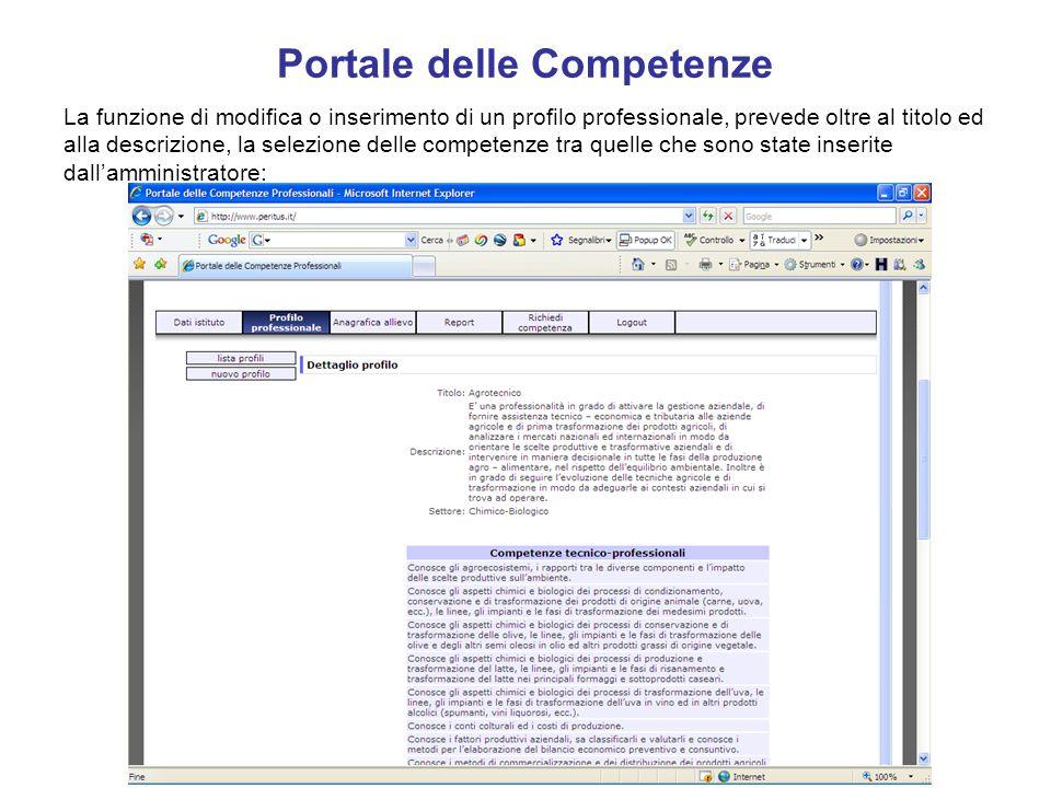 Portale delle Competenze In ogni momento è possibile inviare unemail di richiesta allamministratore di una nuova competenza da associare poi ad un profilo professionale (è il caso p.es.