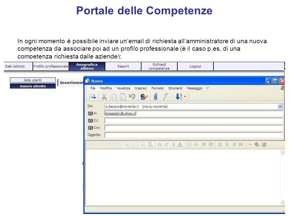 Portale delle Competenze A seguito della registrazione che ha effettuato il referente del proprio Istituto, lallievo può accedere allapplicazione digitando username e password che ha ricevuto via mail.
