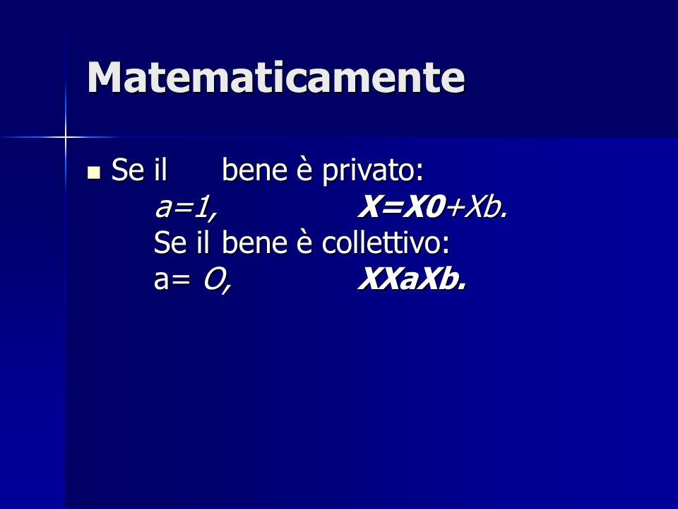 Matematicamente Se ilbene è privato: a=1, X=X0+Xb. Se ilbene è collettivo: a= O, XXaXb. Se ilbene è privato: a=1, X=X0+Xb. Se ilbene è collettivo: a=