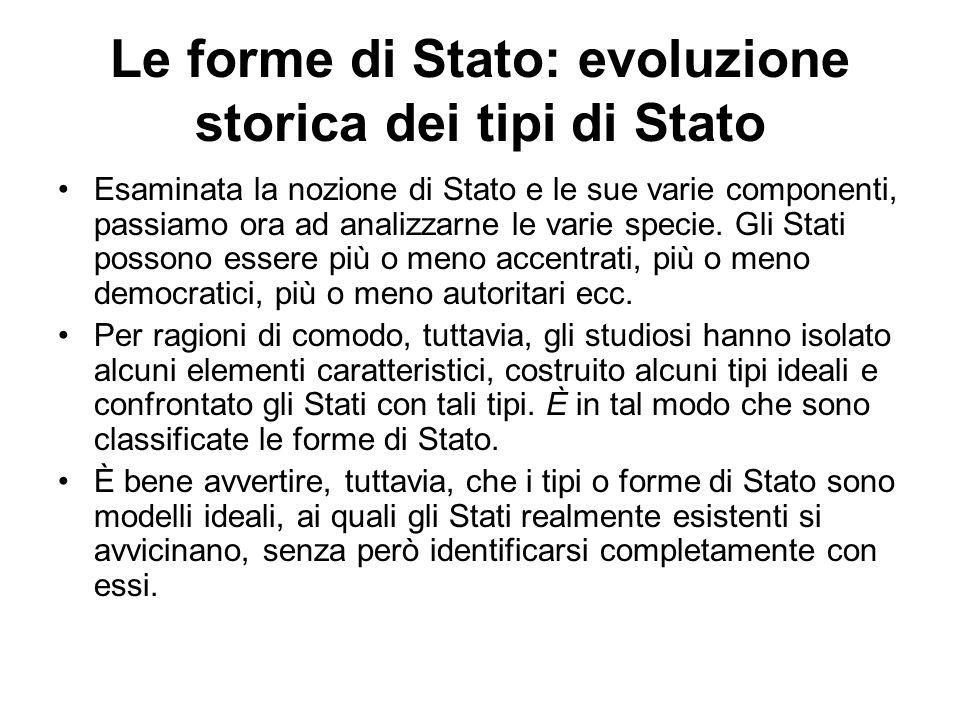 Le forme di Stato: evoluzione storica dei tipi di Stato Esaminata la nozione di Stato e le sue varie componenti, passiamo ora ad analizzarne le varie