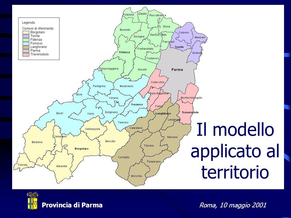 Provincia di ParmaRoma, 10 maggio 2001 Il modello applicato al territorio