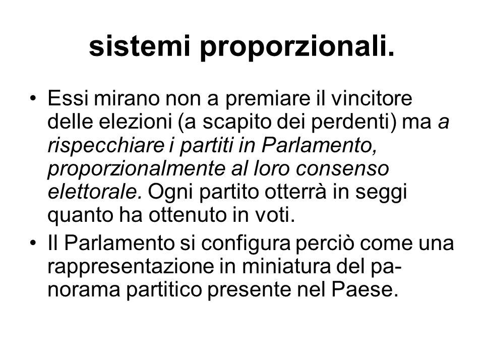 sistemi proporzionali.