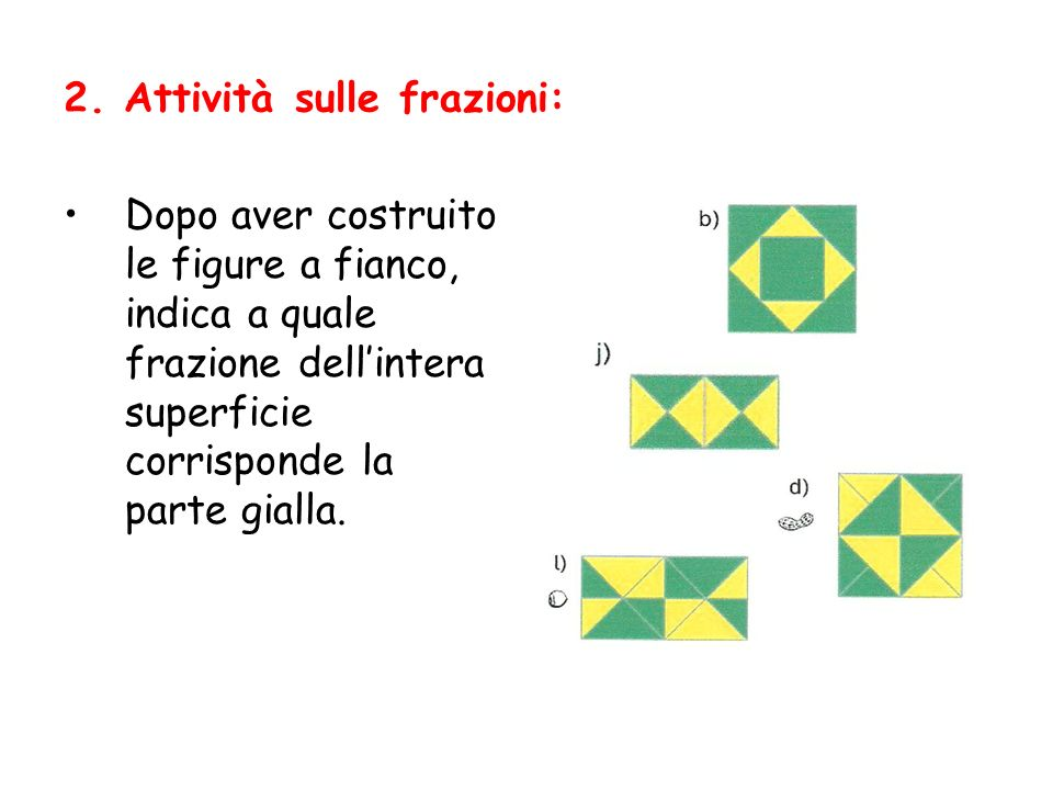 2. Attività sulle frazioni: Dopo aver costruito le figure a fianco, indica a quale frazione dellintera superficie corrisponde la parte gialla.