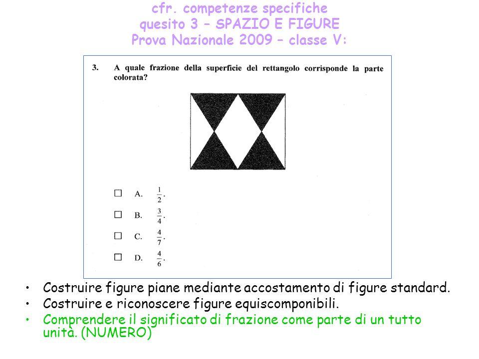 cfr. competenze specifiche quesito 3 – SPAZIO E FIGURE Prova Nazionale 2009 – classe V: Costruire figure piane mediante accostamento di figure standar