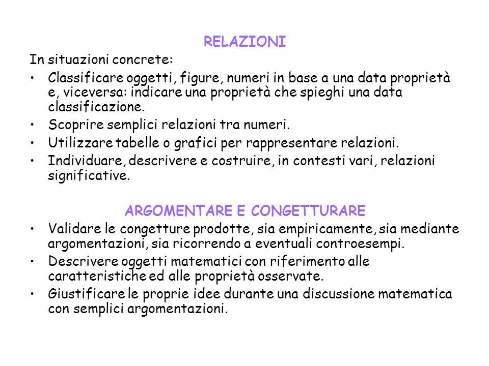 RELAZIONI In situazioni concrete: Classificare oggetti, figure, numeri in base a una data proprietà e, viceversa: indicare una proprietà che spieghi u