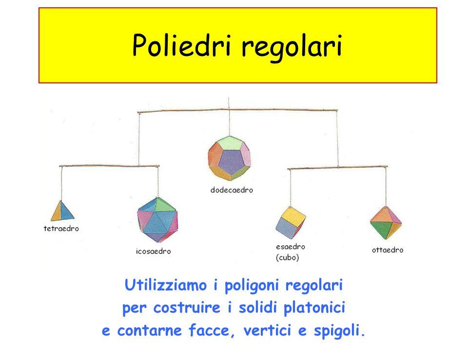 Utilizziamo i poligoni regolari per costruire i solidi platonici e contarne facce, vertici e spigoli.