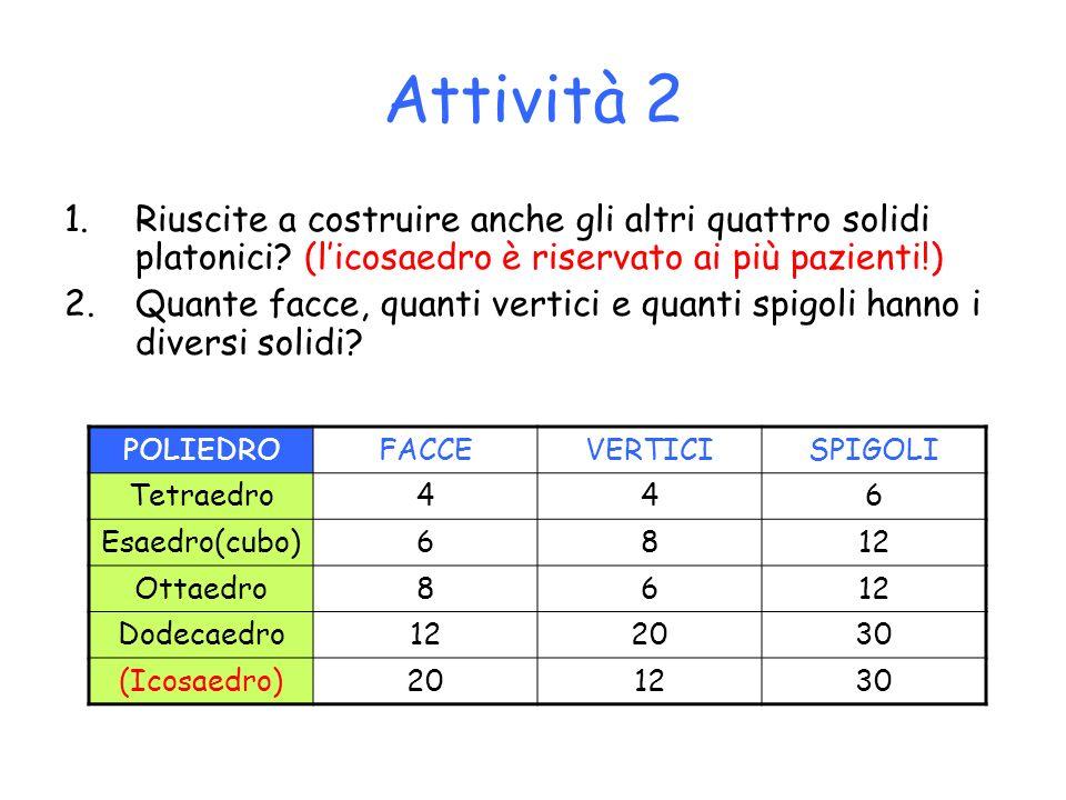 OSSERVAZIONI: Che relazione cè tra F, V e S.