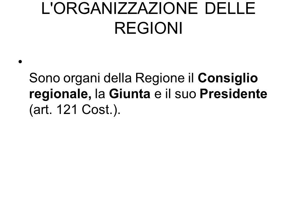L ORGANIZZAZIONE DELLE REGIONI Sono organi della Regione il Consiglio regionale, la Giunta e il suo Presidente (art.