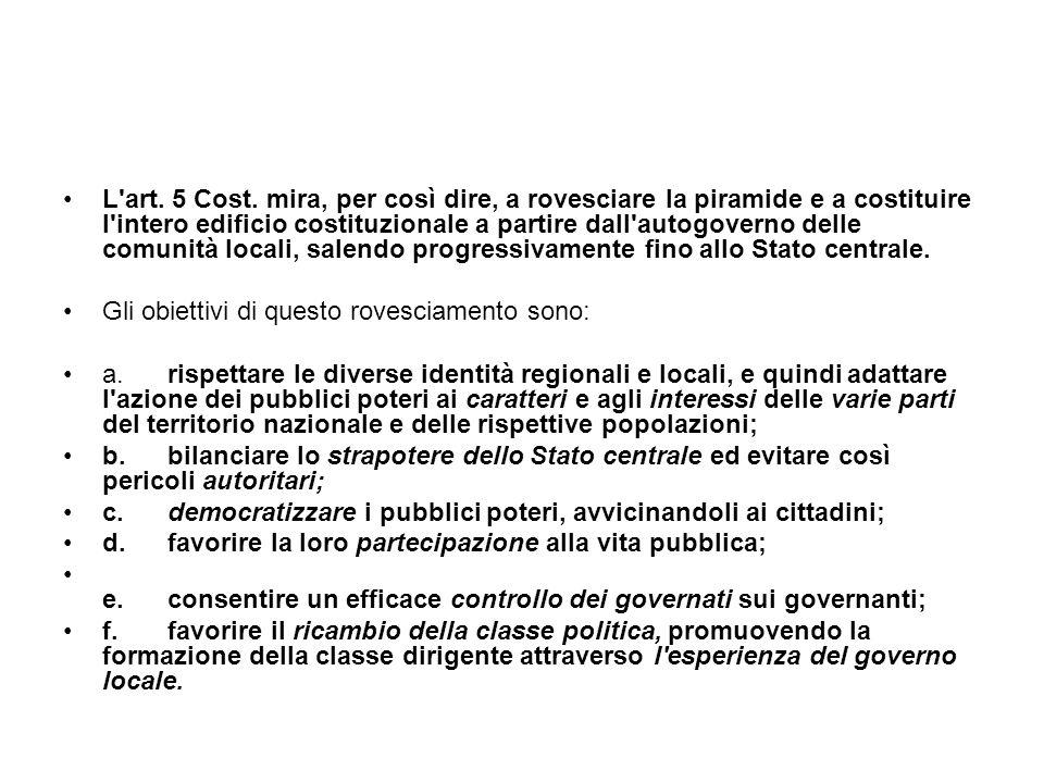L art.5 Cost.