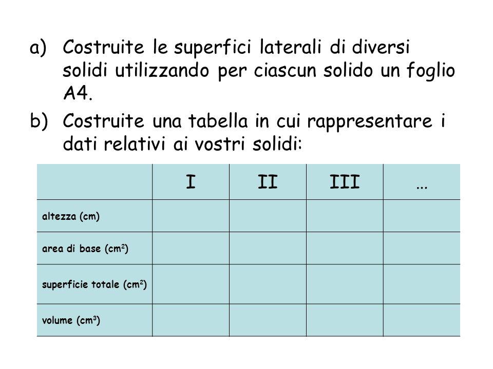 a)Costruite le superfici laterali di diversi solidi utilizzando per ciascun solido un foglio A4. b)Costruite una tabella in cui rappresentare i dati r