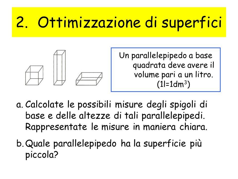 2.Ottimizzazione di superfici Un parallelepipedo a base quadrata deve avere il volume pari a un litro. (1l=1dm 3 ) a.Calcolate le possibili misure deg