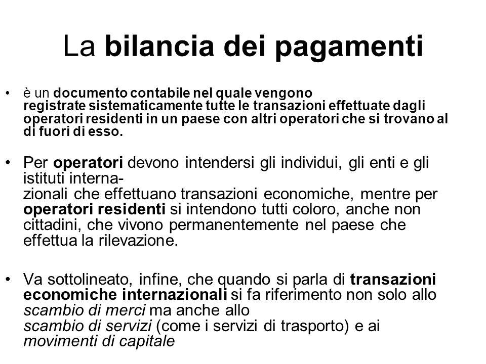 è un documento contabile nel quale vengono registrate sistematicamente tutte le transazioni effettuate dagli operatori residenti in un paese con altri