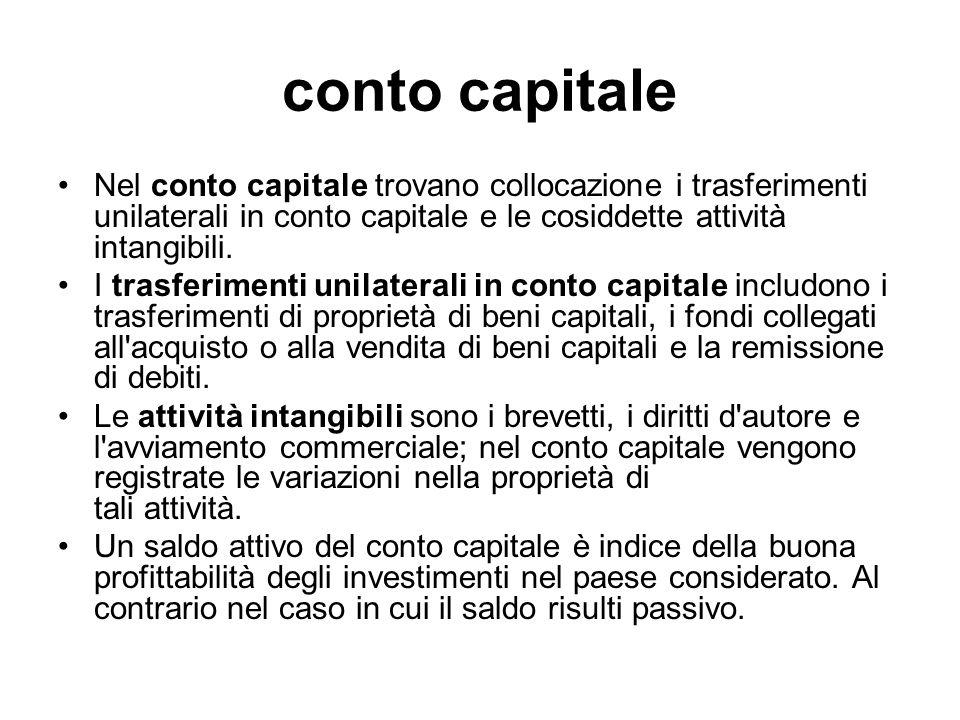 conto capitale Nel conto capitale trovano collocazione i trasferimenti unilaterali in conto capitale e le cosiddette attività intangibili. I trasferim