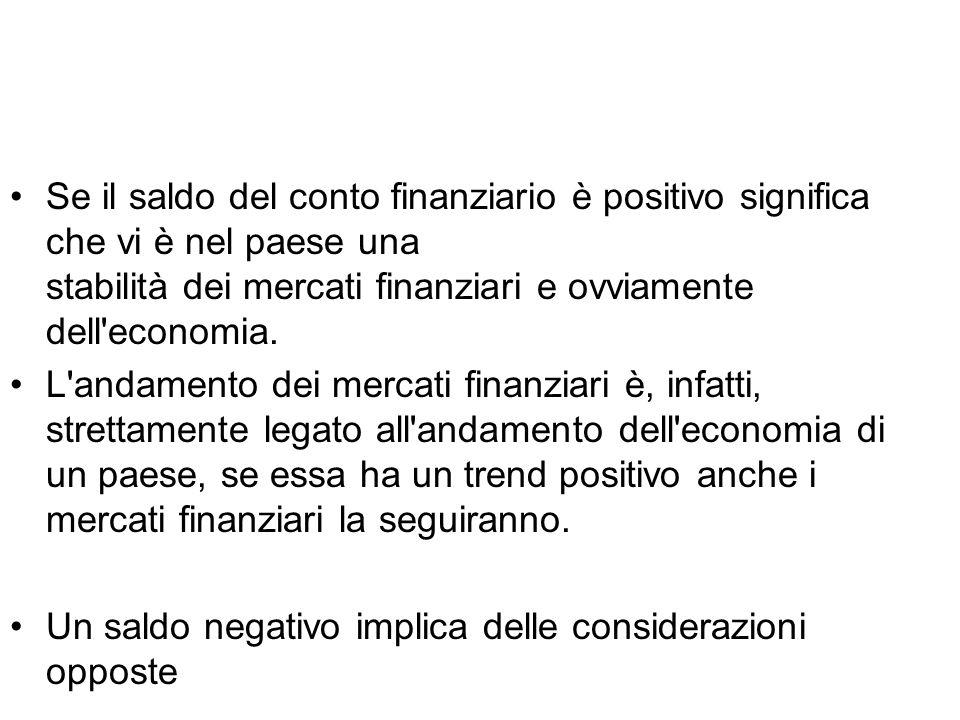 Se il saldo del conto finanziario è positivo significa che vi è nel paese una stabilità dei mercati finanziari e ovviamente dell'economia. L'andamento