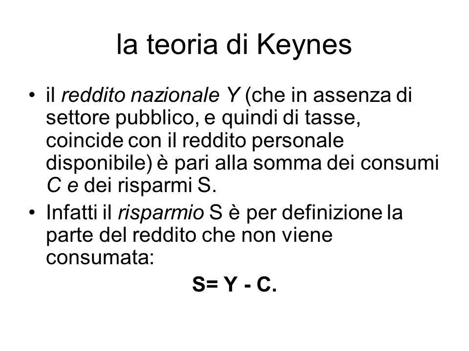 la teoria di Keynes il reddito nazionale Y (che in assenza di settore pubblico, e quindi di tasse, coincide con il reddito personale disponibile) è pa